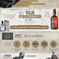 Bad Bourbon And How It Got Better