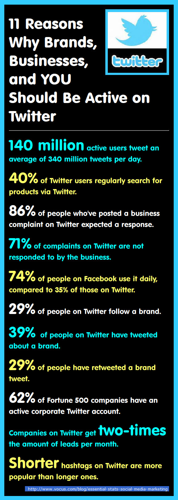 11 Twitter Reasons