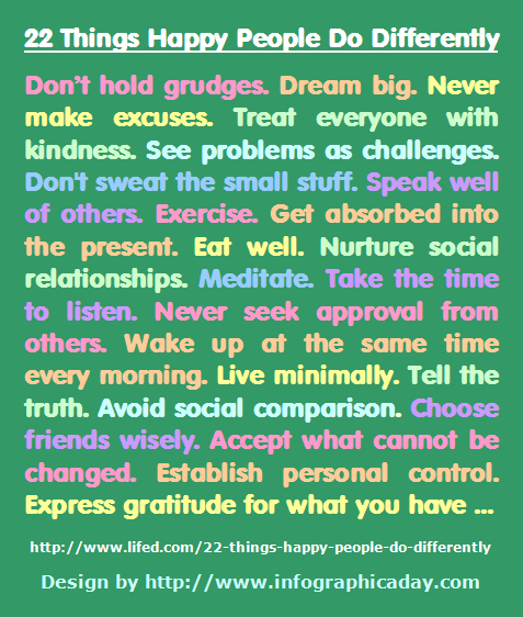 22 Things Happy People Do Differently: Dream big. Don't hold grudges. Treat everyone with kindness. Never make excuses. Speak well of others.