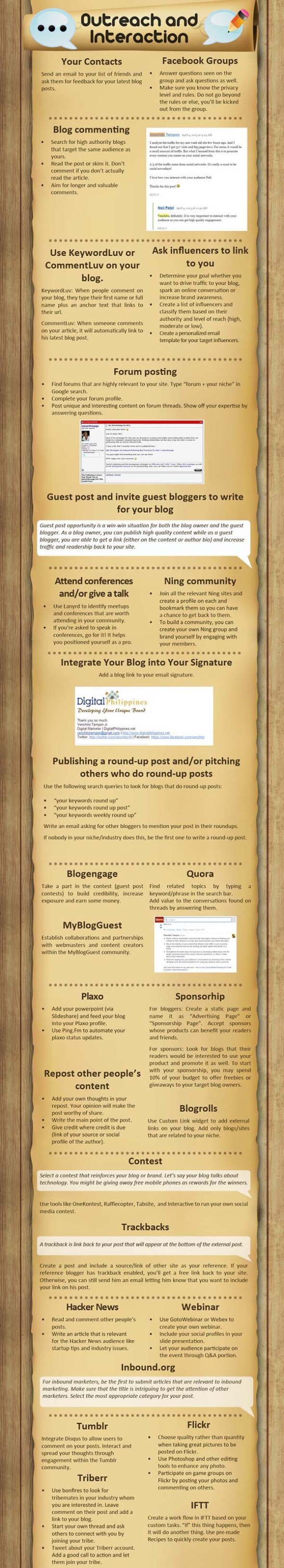 Blog Marketing - Outreach and Interaction