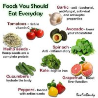 Infographic: Foods You Should Eat Everyday