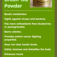 10 Health Benefits of Matcha Green Tea Powder