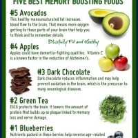 Infographic: 5 Best Memory Boosting Foods