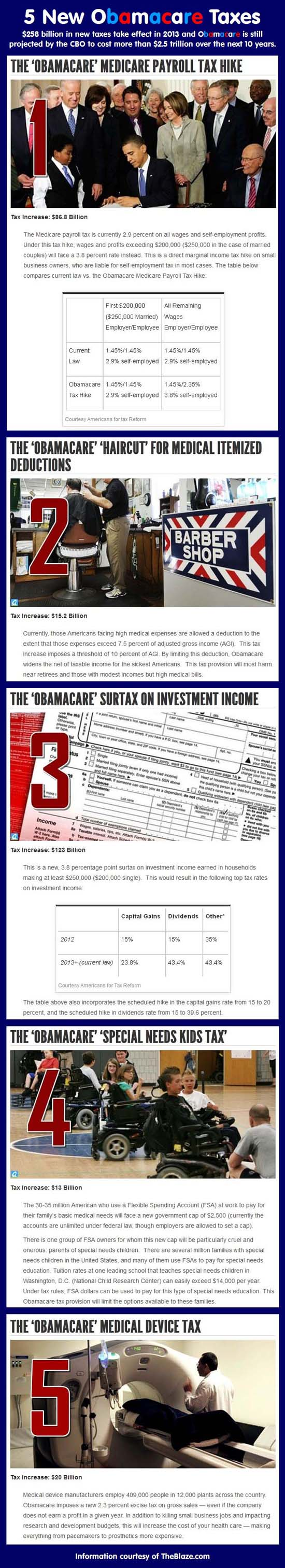 Obamacare Taxes