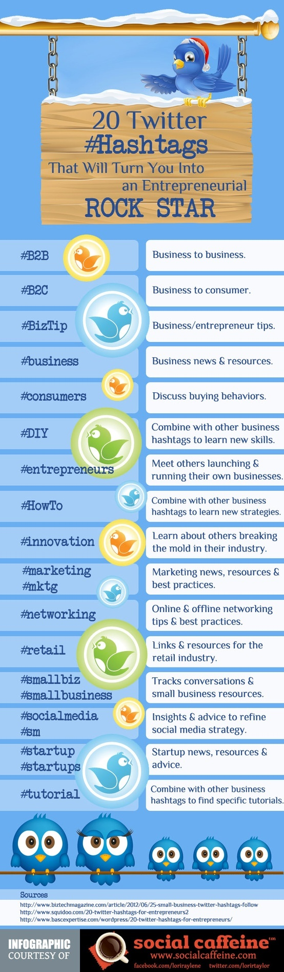 Don't just use Twitter to make connections. Use it also to stay on top of the latest trends in your industry, learn new skills, and become the entrepreneurial rock star you've always wanted to be. Here are 20 business hashtags you can use to become the rock star you were meant to be.