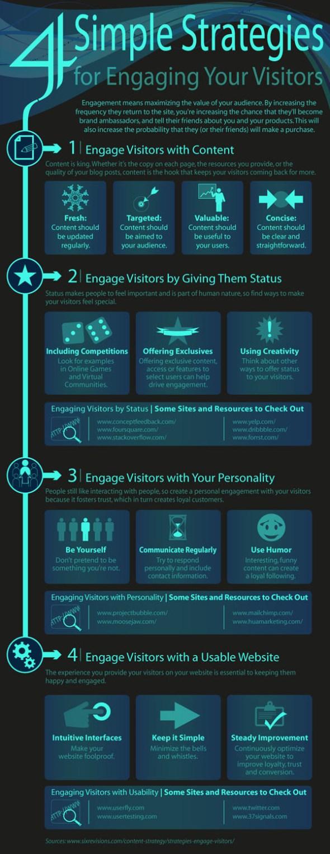 4 ways to create brand ambassadors