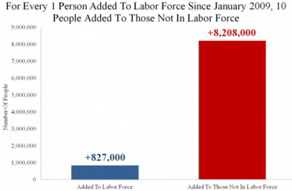 labor force leaving