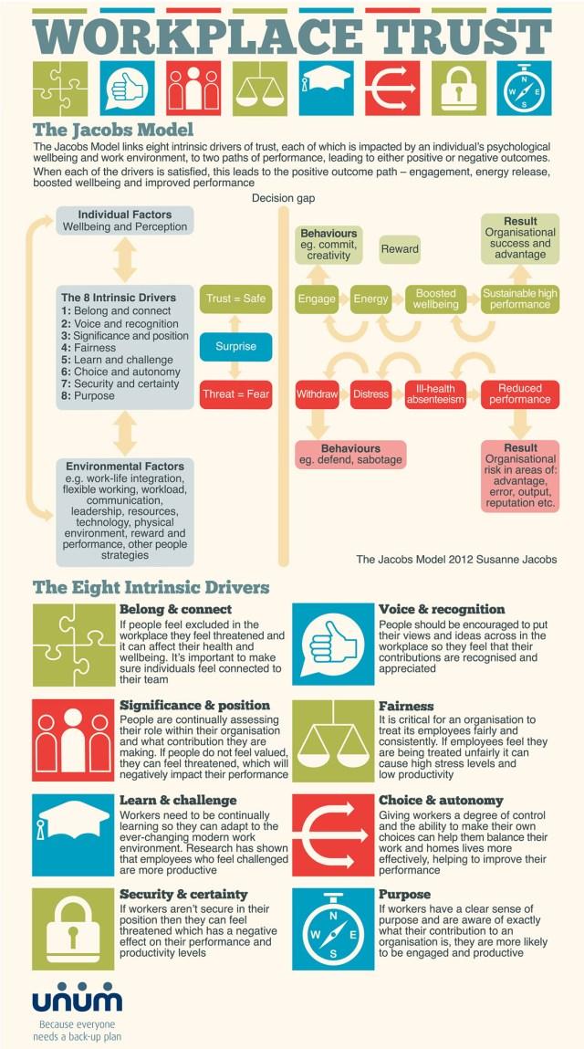 8-ways-to-build-trust-workplace