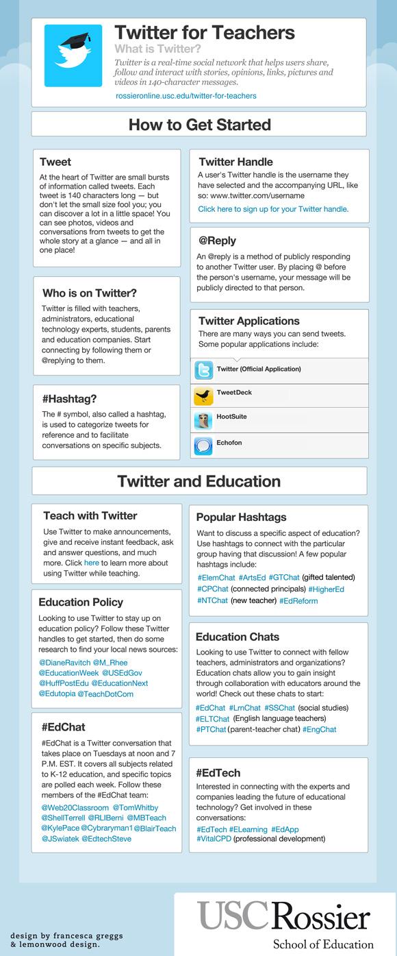 twitter-for-teachers