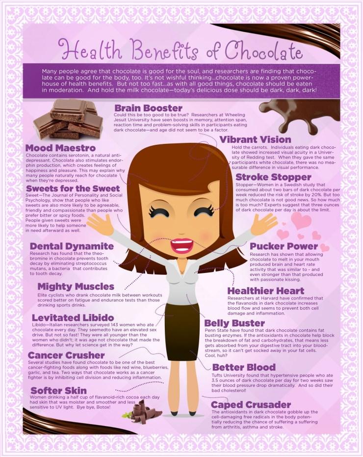 health-benefits-of-chocolate