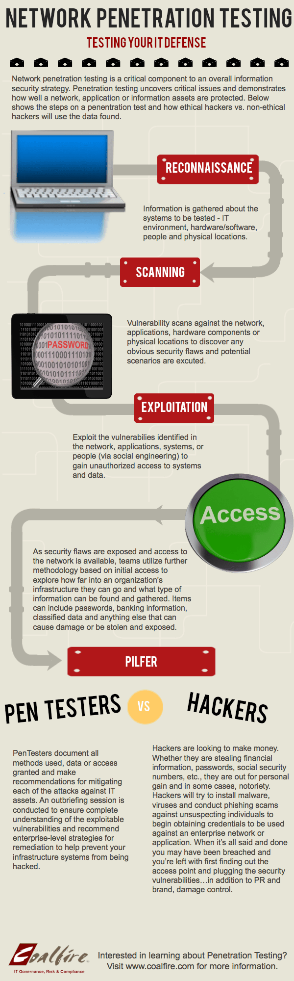 infographic-penetration-testing
