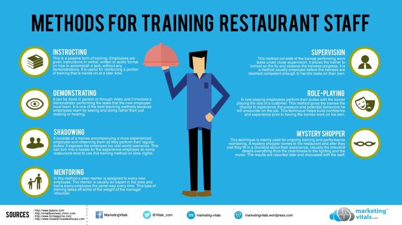 methods-for-training-restaurant-staff