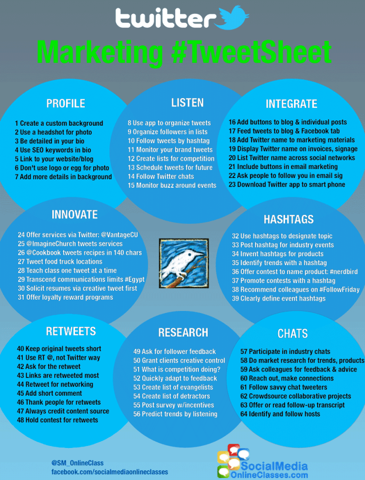 twitter-marketing-tweetsheet_