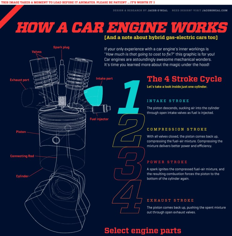 how-a-car-engine-works