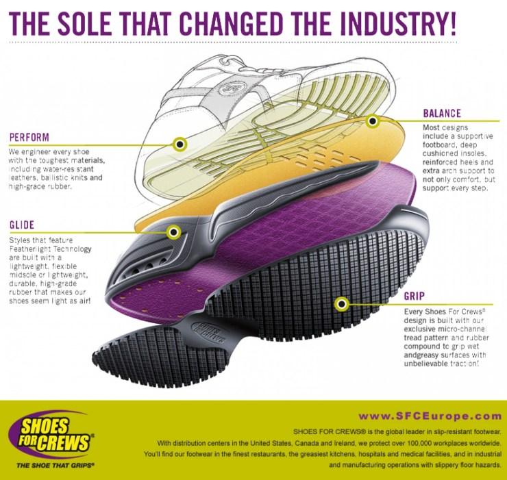the-perfect-non-slip-shoe