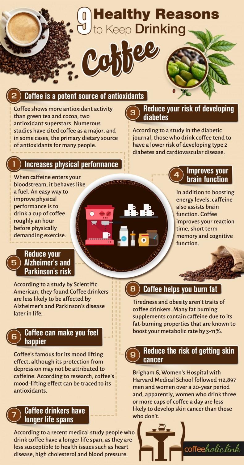 9 Healthy Reasons To Keep Drinking Coffee