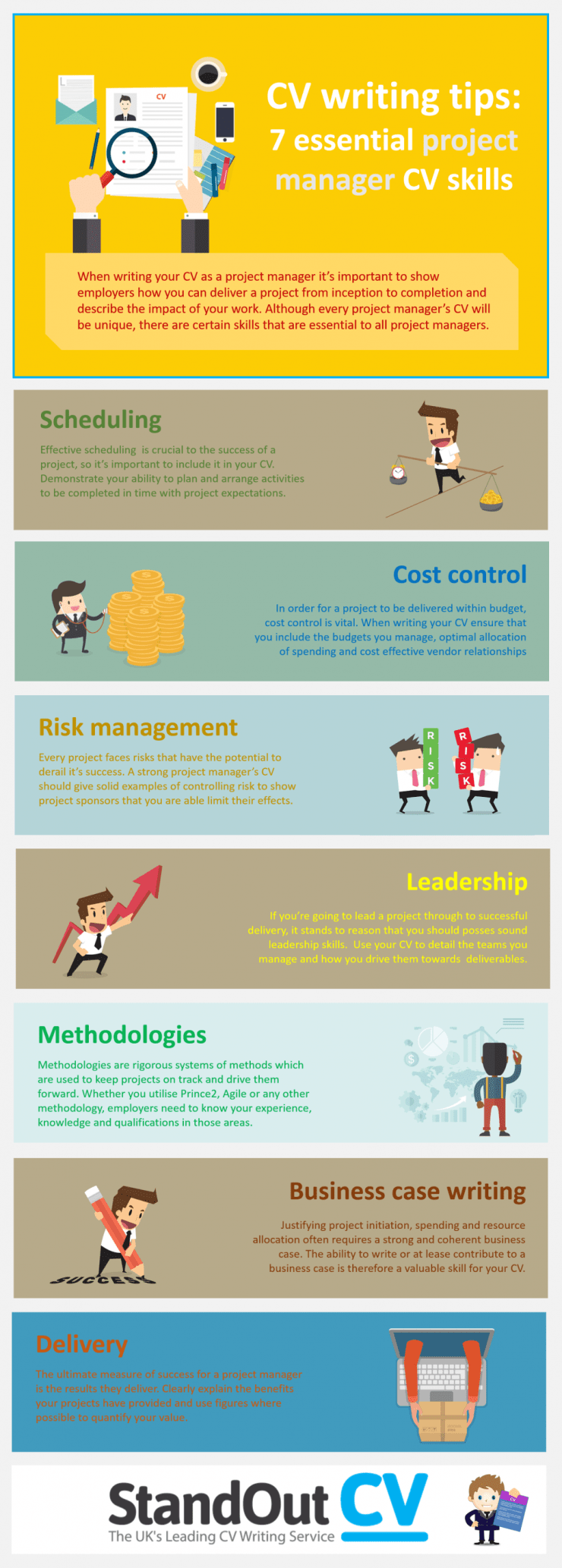 Project-Manager-CV-writing-infographic-1000x2792