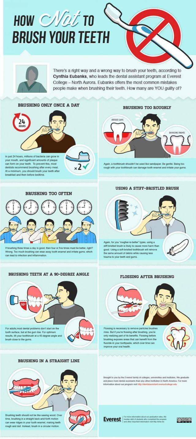 tooth-brushing