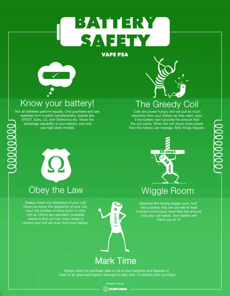 battery-safety