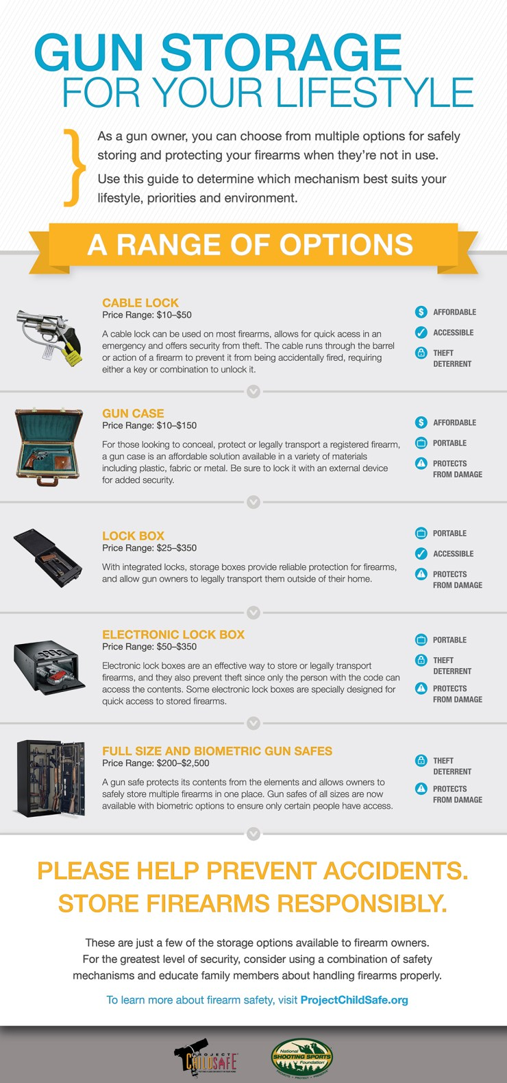 A Range of Gun Storage Options for Your Lifestyle Infographic