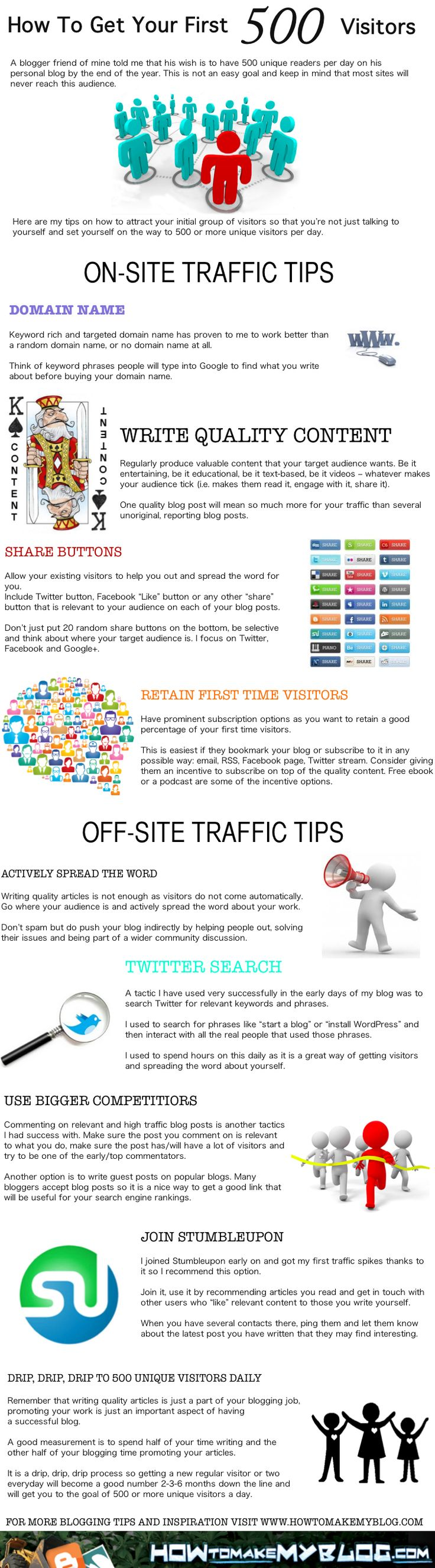 How To Get Your First 500 Visitors