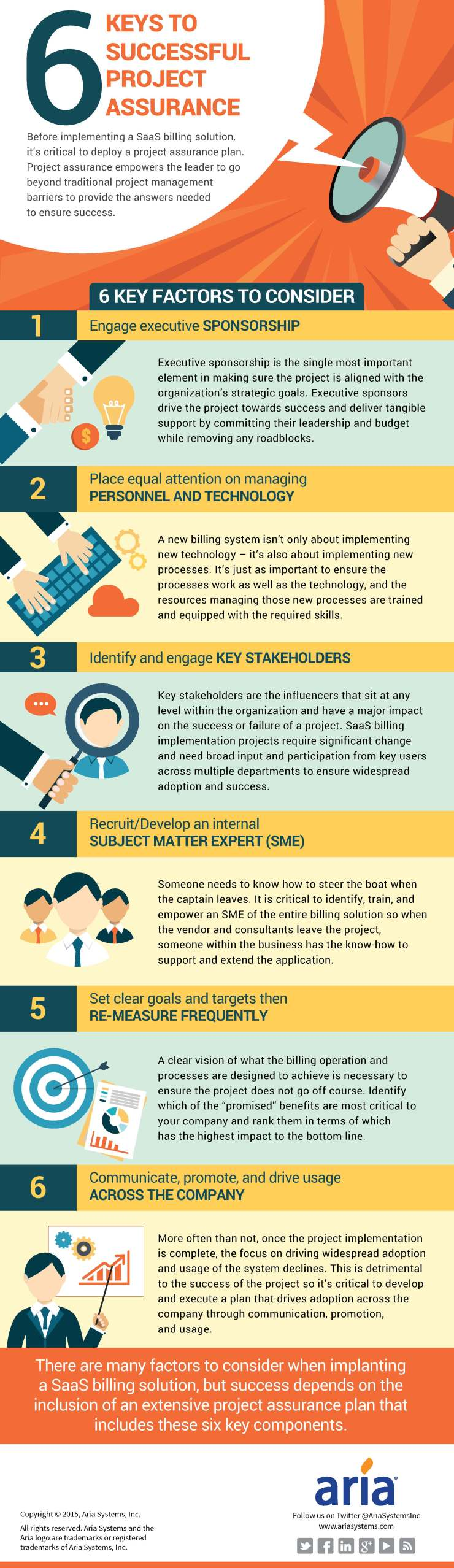 6Keys_to_successful_project_assurance_final
