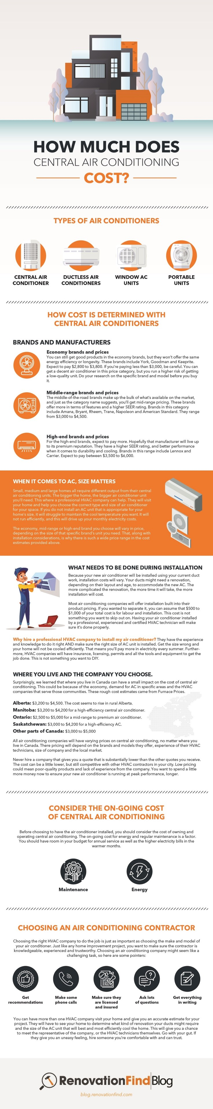 HOW MUCH DOES CENTRAL AIR CONDITIONING COST?