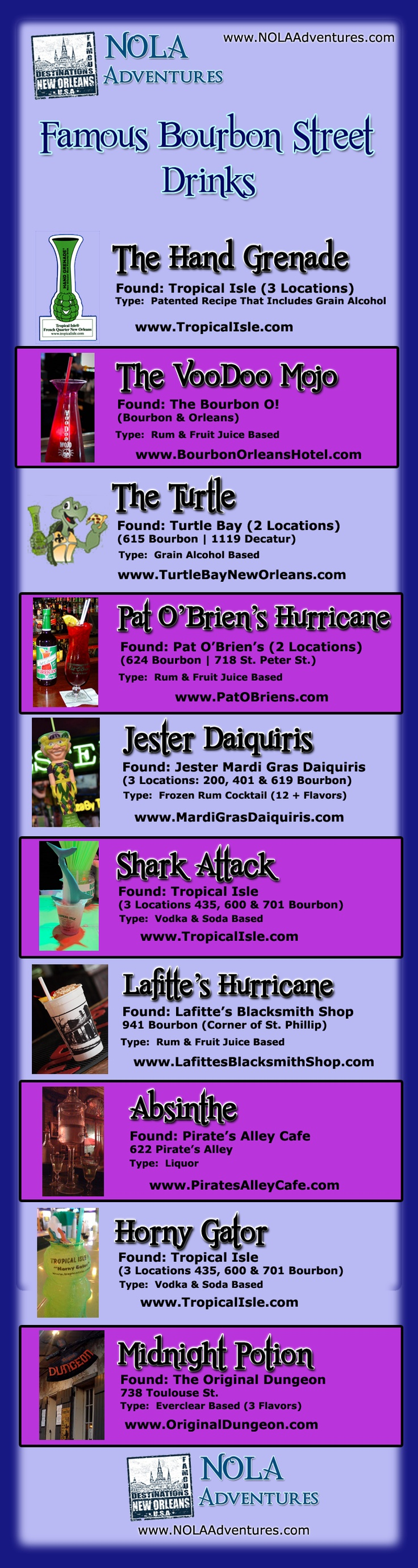 Famous Drinks Of Bourbon Street & The French Quarter