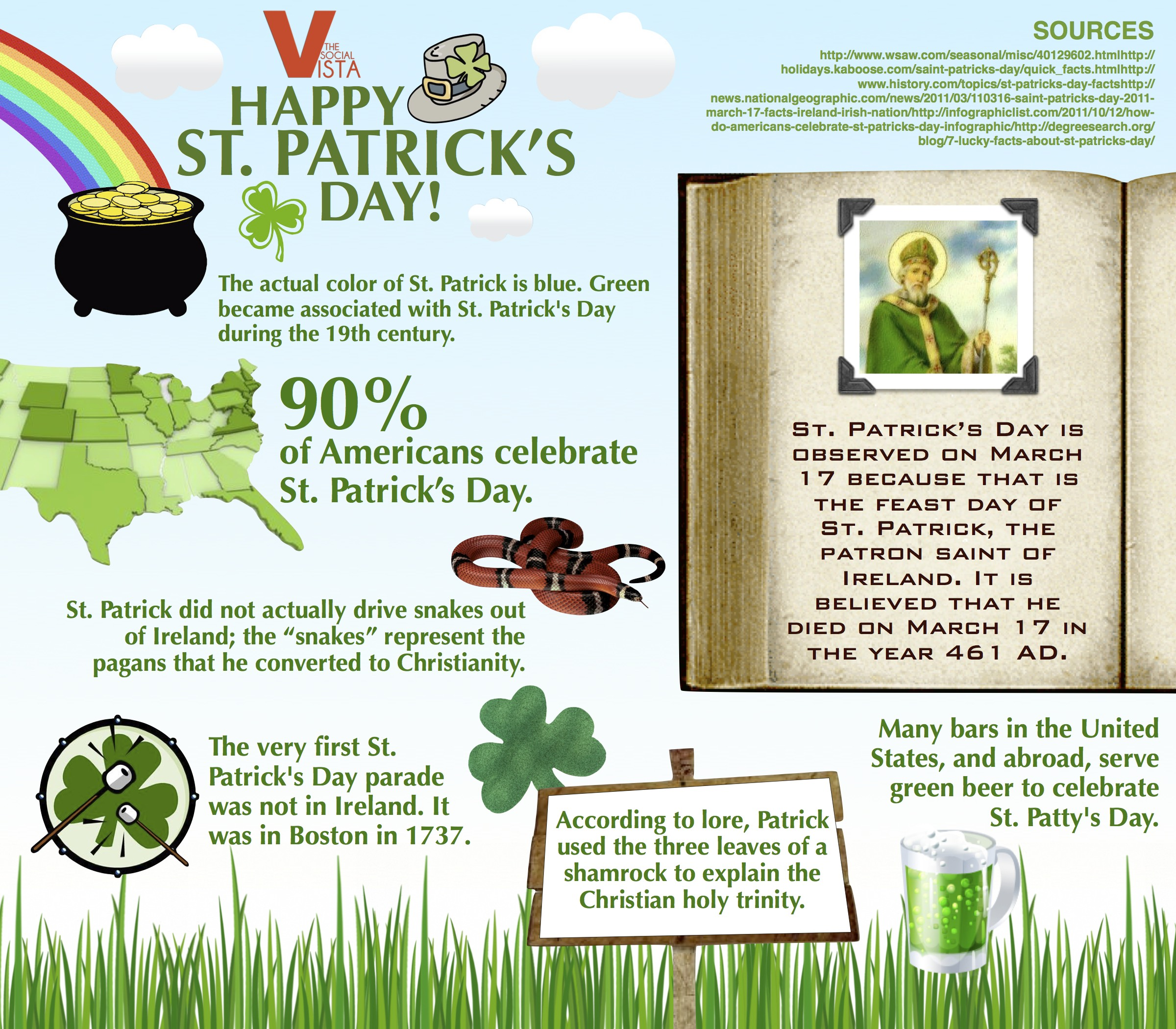 St Patrick S Day Infographic List