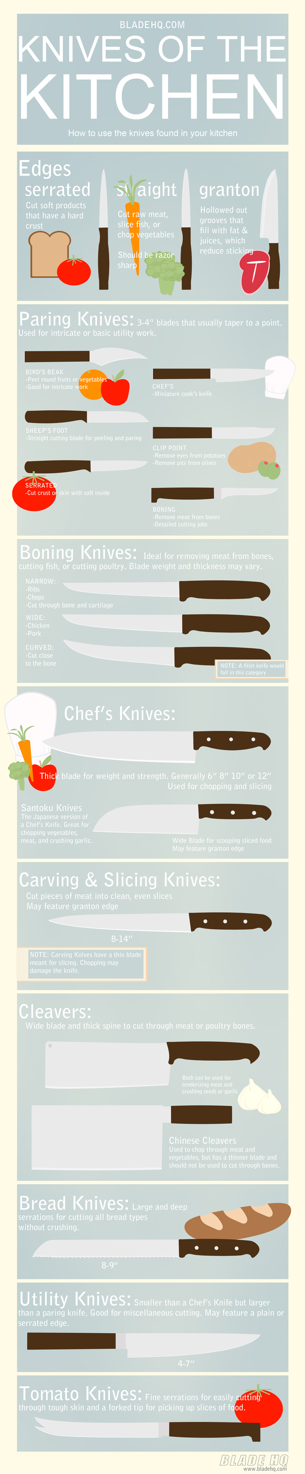Kitchen – Page 3 – Infographic List