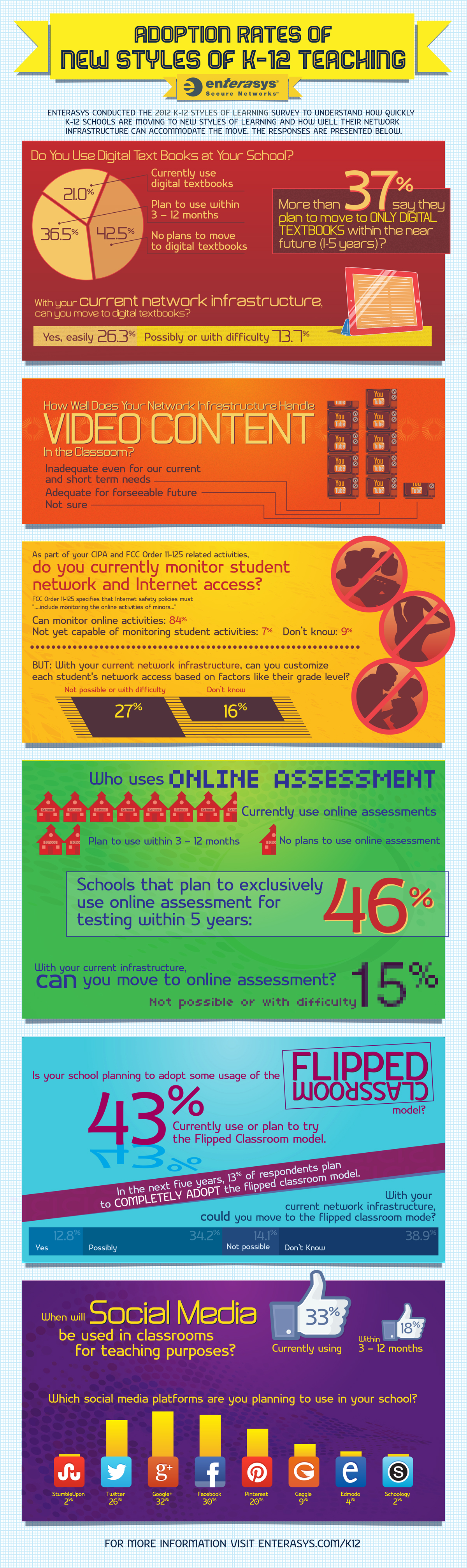 adoption-rates-of-new-styles-of-k12-teaching_50c73acbe3a47