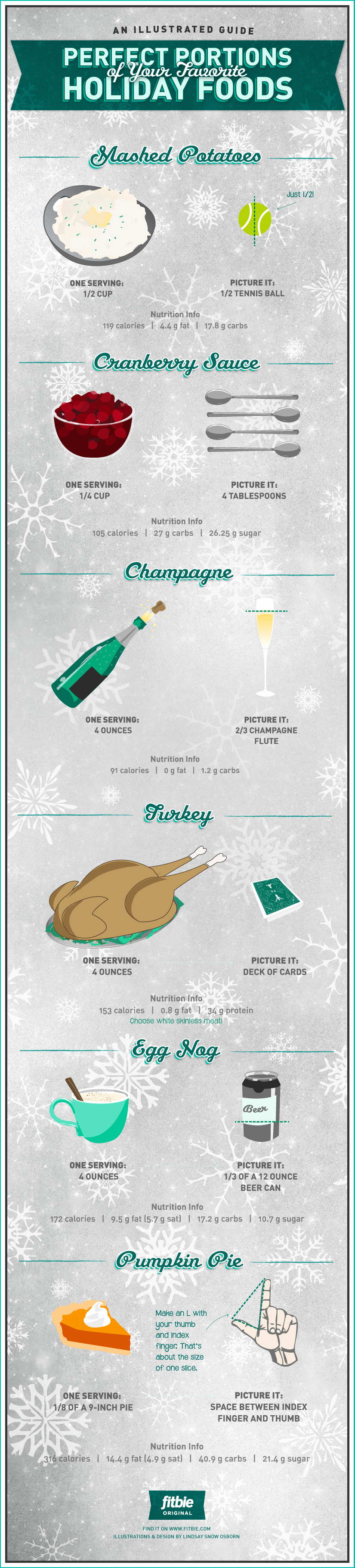 an-illustrated-guide-portions-of-favorite-holiday-foods_50c7bdcfe34fd
