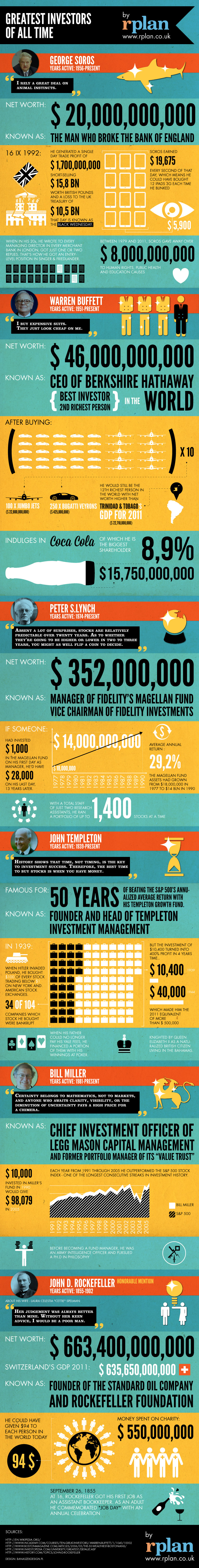 greatest-investors-of-all-time--rplan-infographic_508fc7582c764