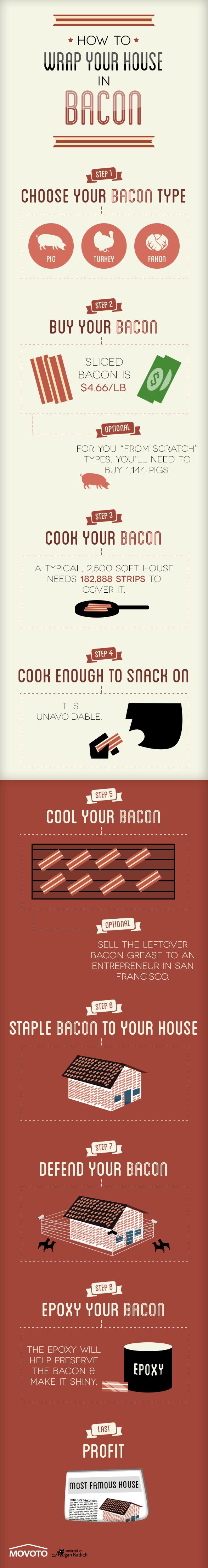 how-to-wrap-your-house-in-bacon_50e5de305fea4