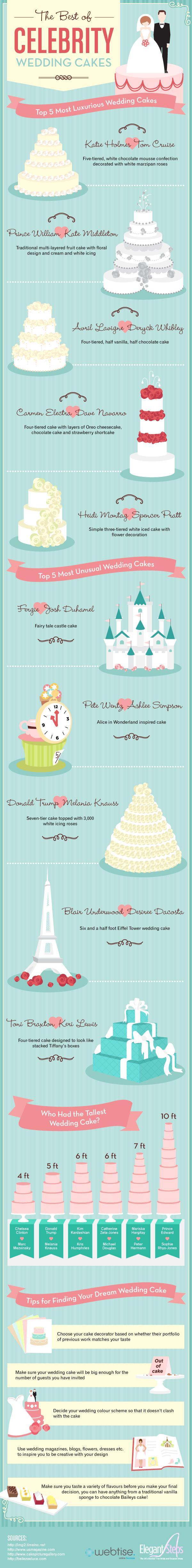 the-best-of-celebrity-wedding-cakes_50cb1368b9605