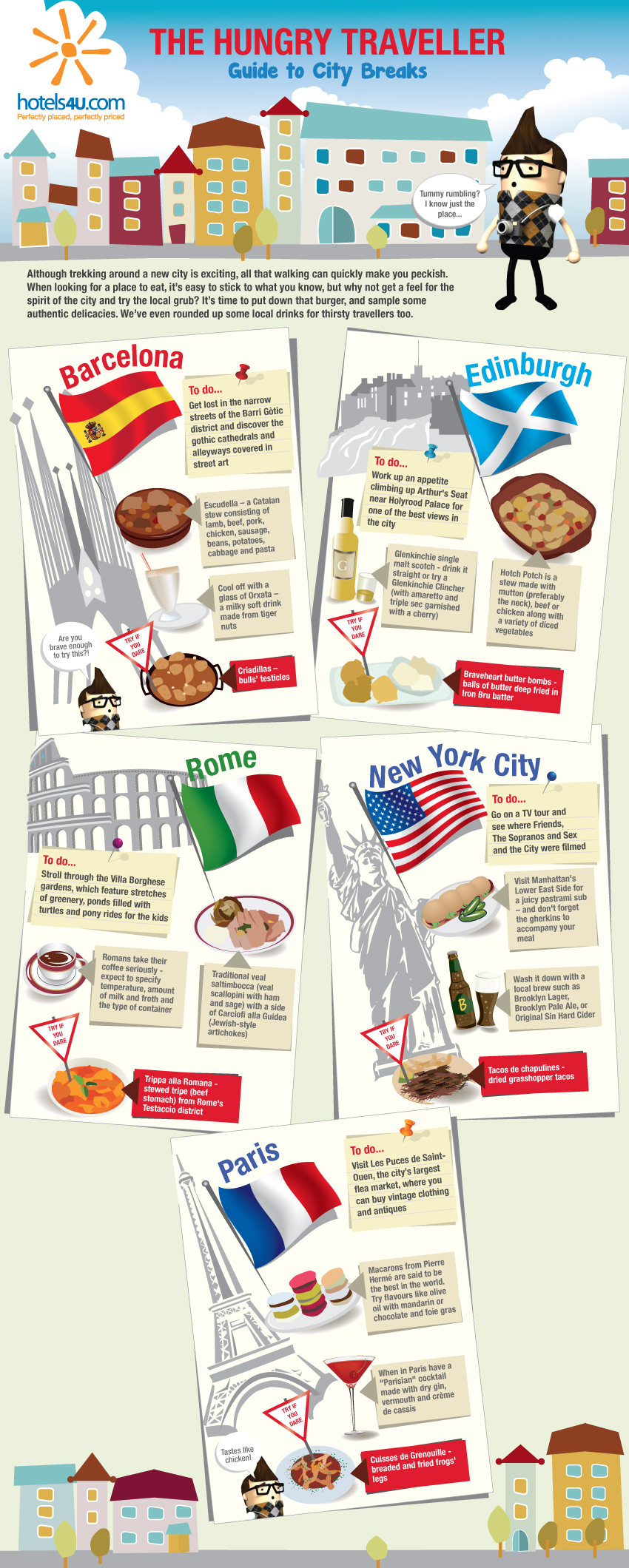 the-hungry-traveller-guide-to-city-breaks-by-hotels4ucom_50ae035918b36