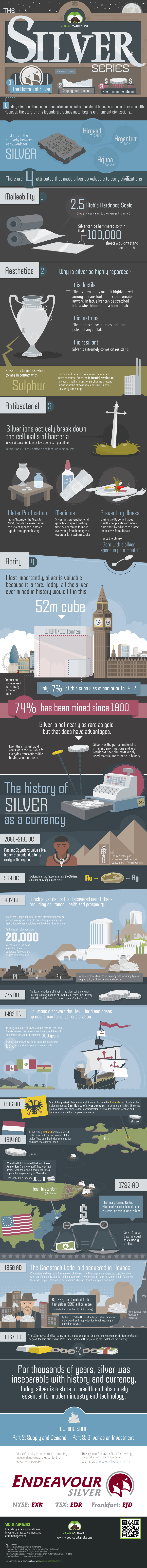 the-silver-series-the-history-of-silver_509017d261c21