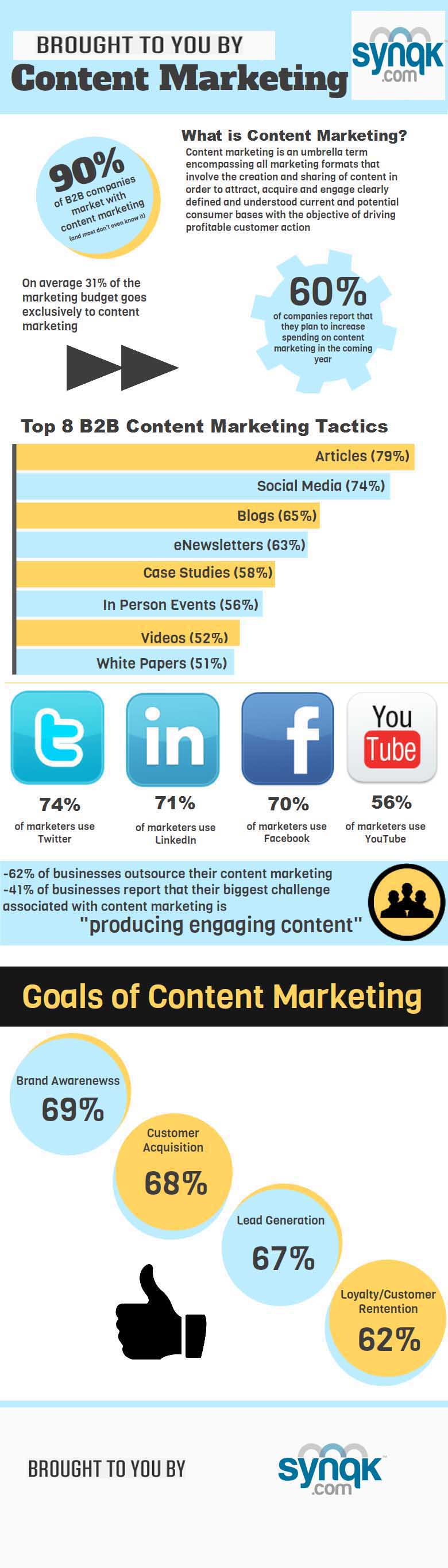 1content-marketing