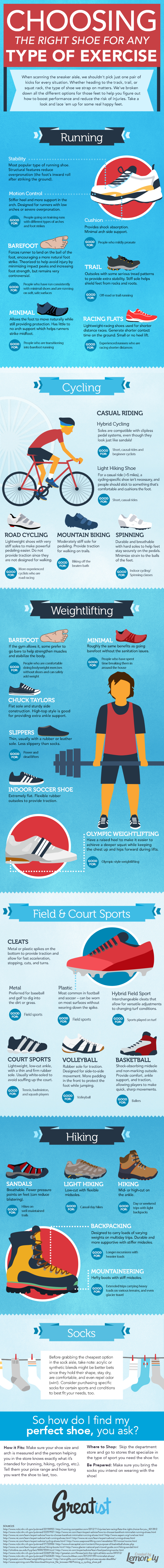 choosing-the-right-shoe-for-any-type-of-exercise_50f5b6bae6c46