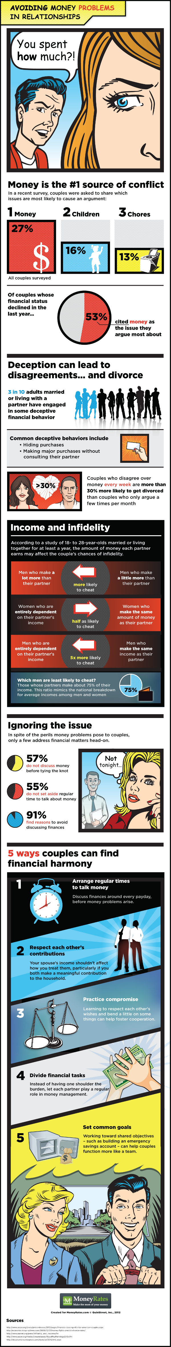 infographic-avoiding-money-problems-in-relationships_50bfbe2e38cb6