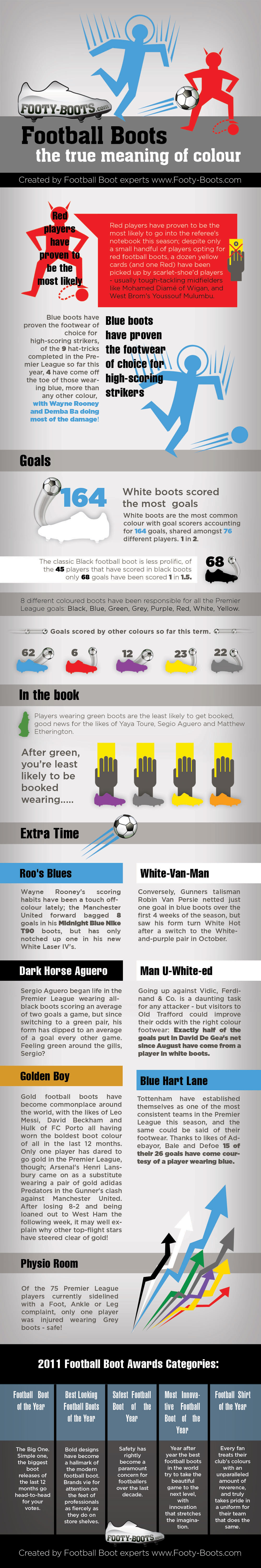the-real-meaning-of-football-boot-colour_50f03871d2c9f