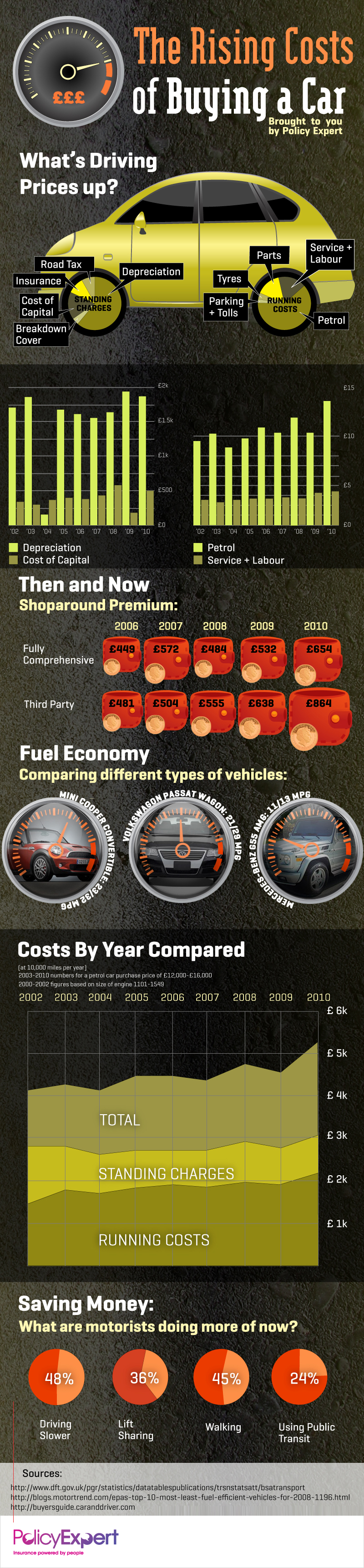 the-rising-cost-of-buying-your-first-car_50c092232cfef