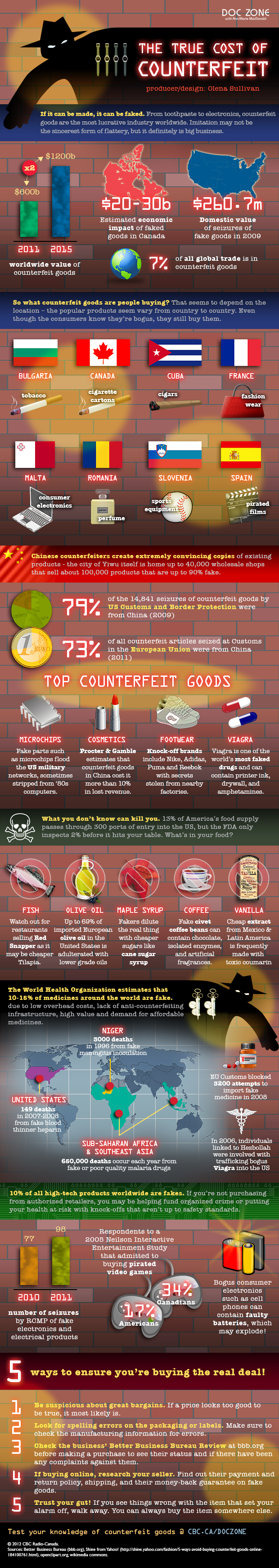 the-true-cost-of-counterfeit_50d219baee2e8