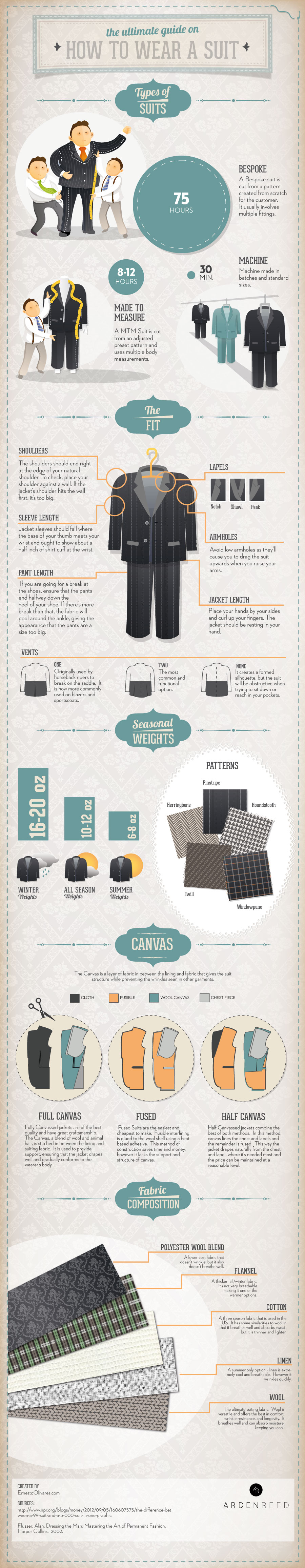the-ultimate-guide-on-how-to-wear-a-suit_50d0972546f5d