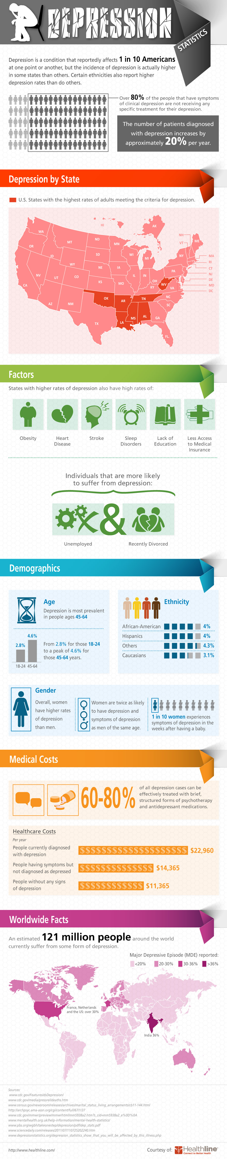 unhappiness-by-the-numbers-2012-depression-statistics_50e612614574f
