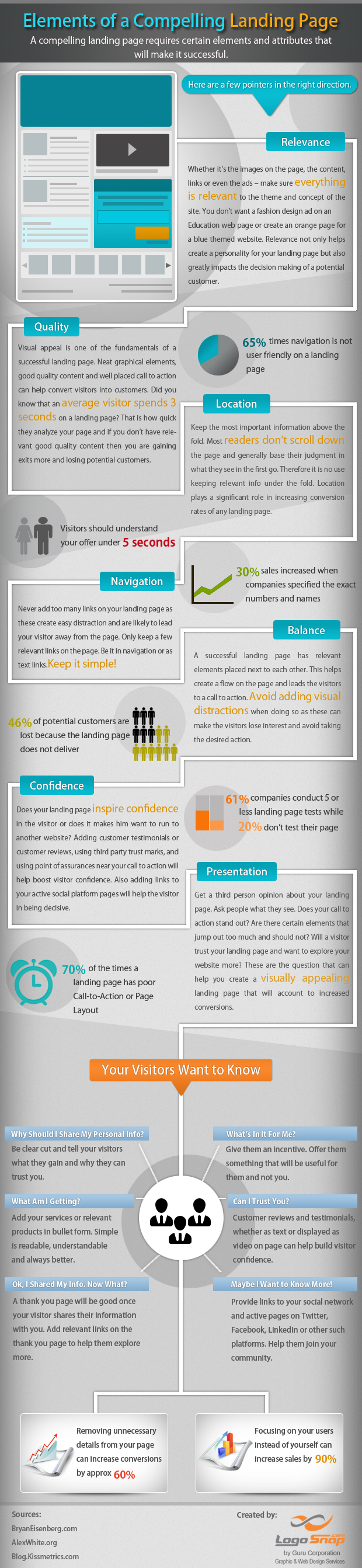 features-of-a-good-landing-page_506032b8e9acd