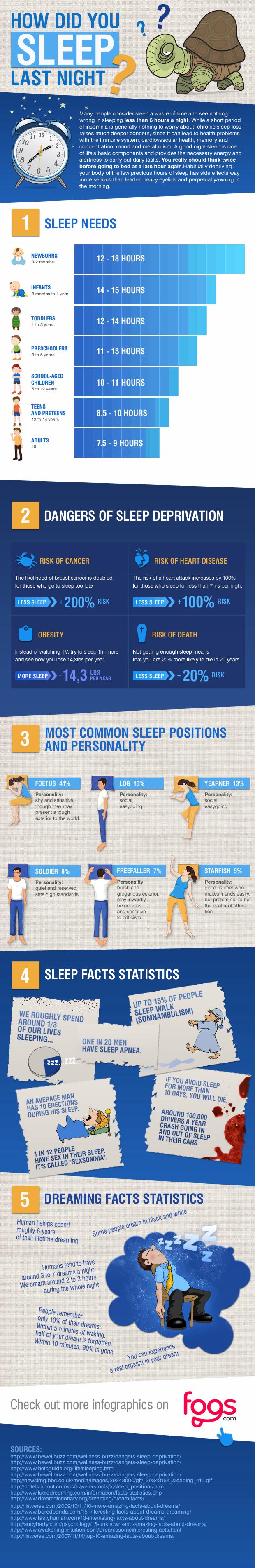 how-did-you-sleep-last-night_50607c9d2bbc1