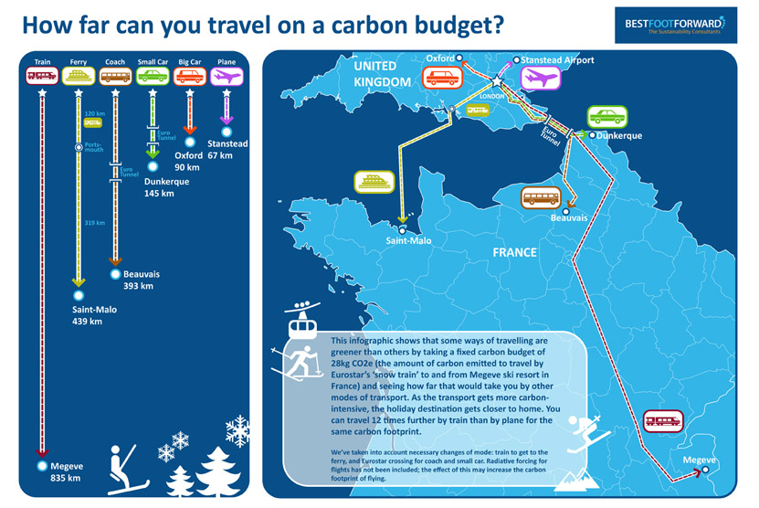 how-far-can-you-travel-on-a-travel-budget_50ad5f0594c41
