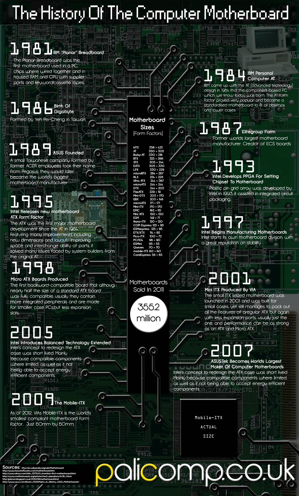 infographic-history-of-the-computer-motherboard_506027137b099