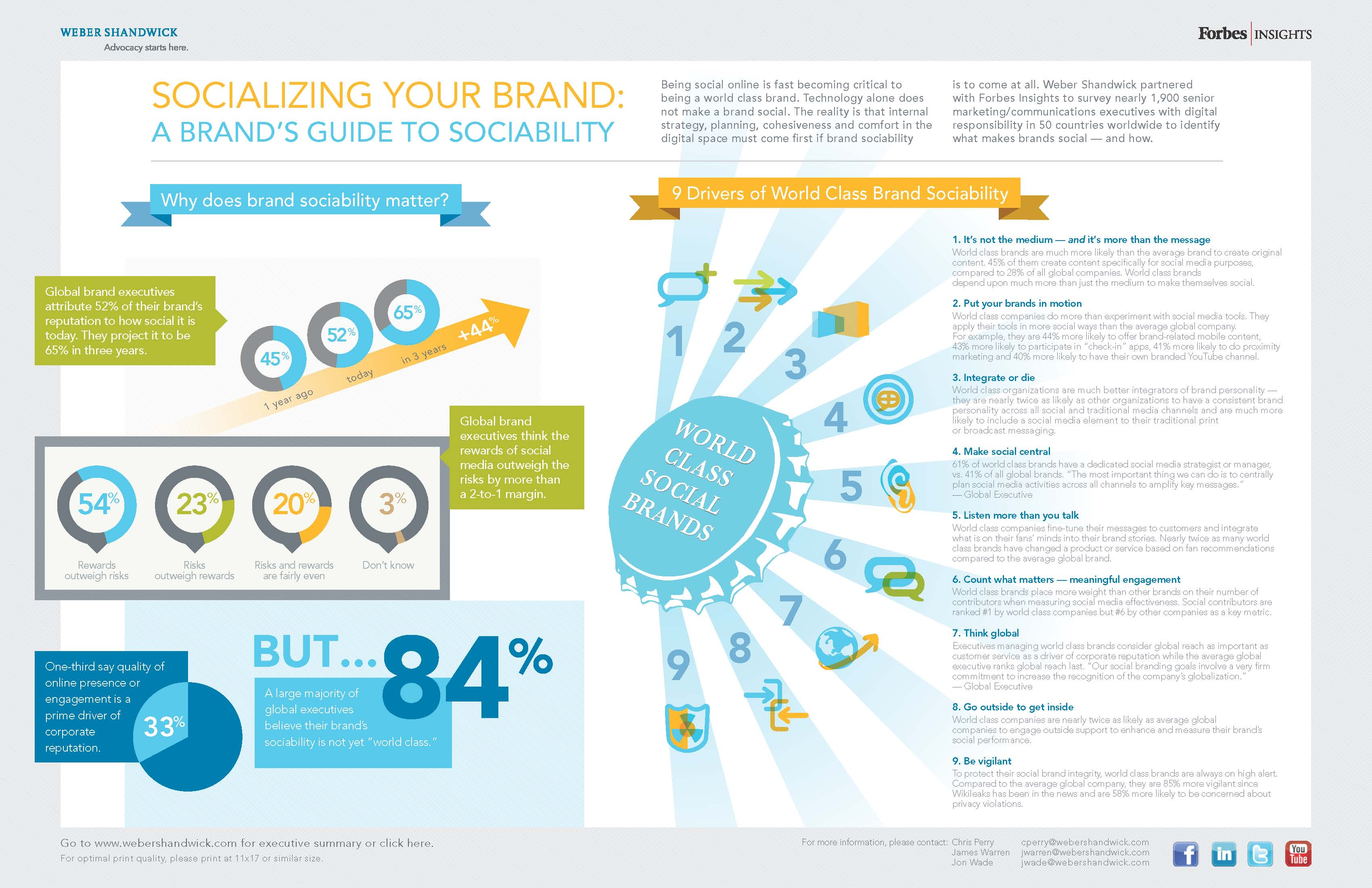 socializing-your-brand-a-brands-guide-to-sociability_50b63d83c3025